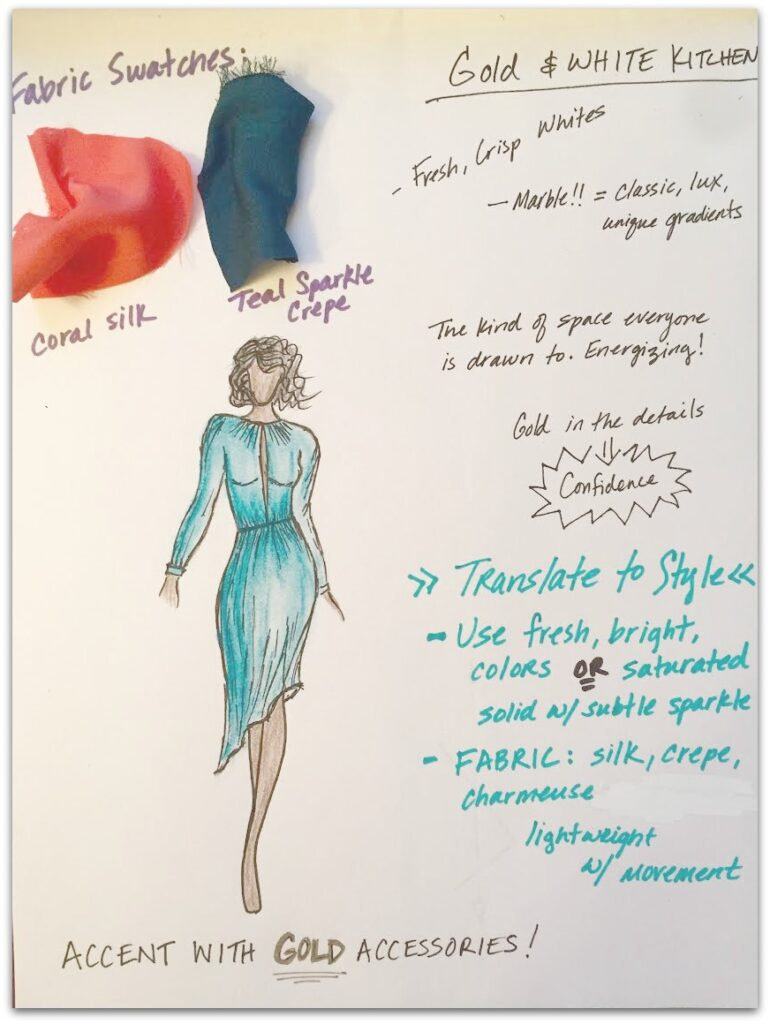 fashion inspiration, teal dress